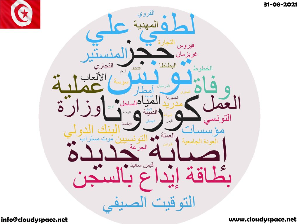 Tunisia News Day 31 August 2021