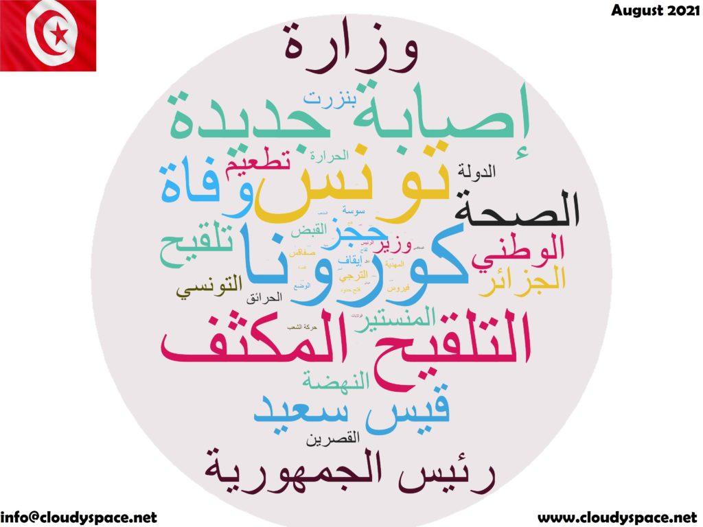 Tunisia News August 2021
