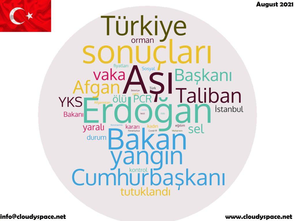 Turkey News August 2021