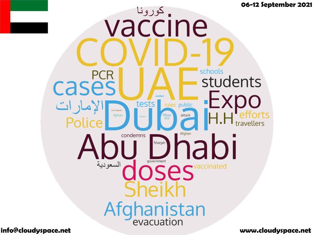 UAE News Week 06 September 2021