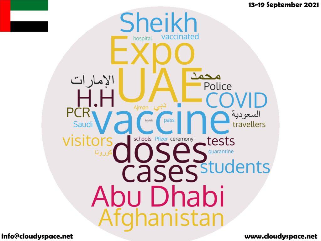 UAE News Week 13 September 2021