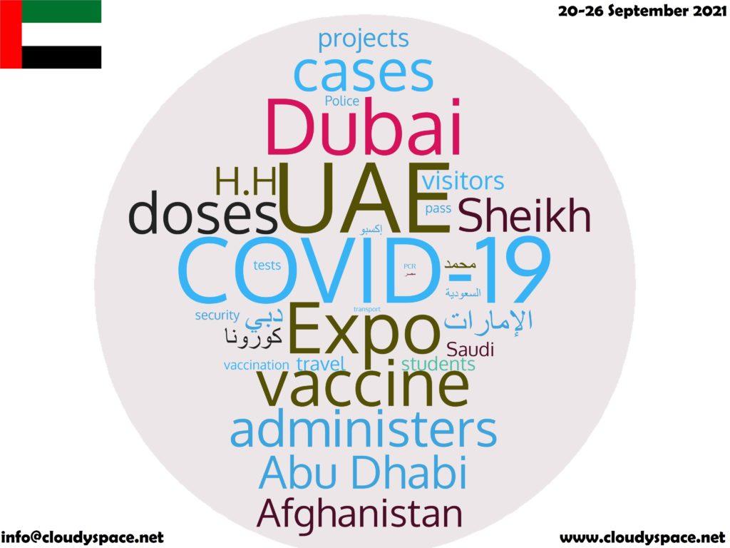 UAE News Week 20 September 2021