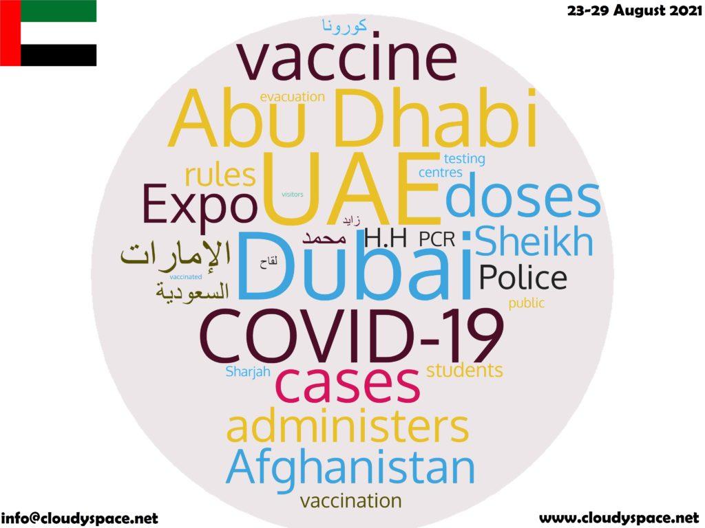 UAE News Week 23 August 2021
