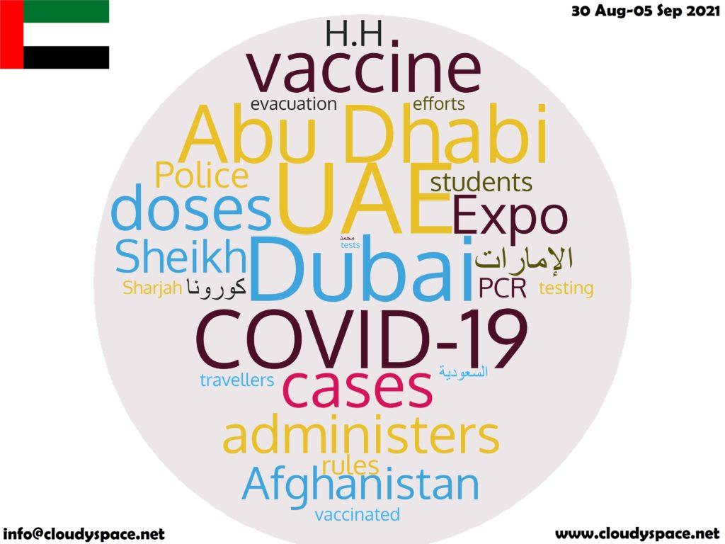 UAE News Week 30 August 2021