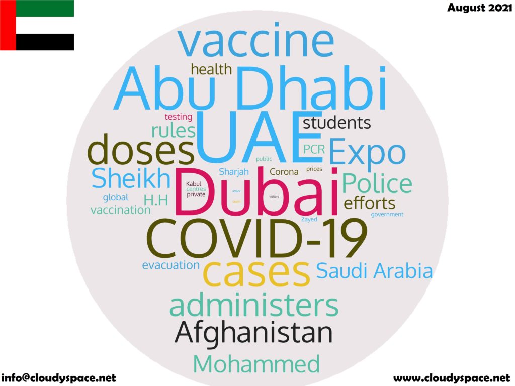UAE News August 2021 in English
