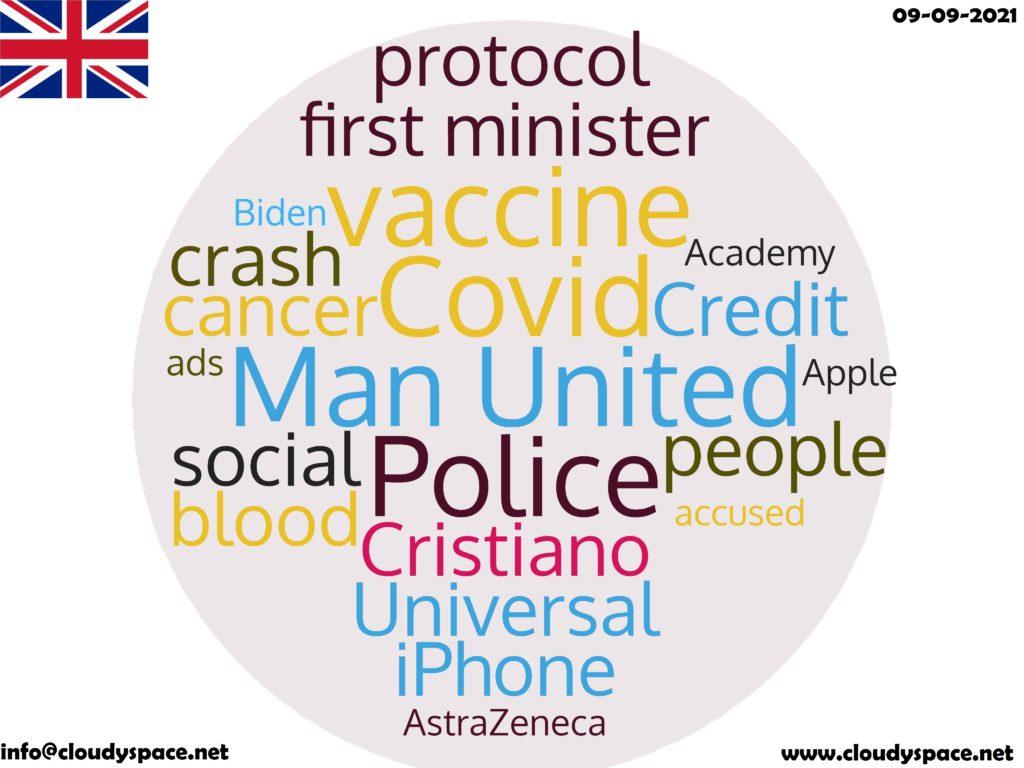UK News Day 09 September 2021