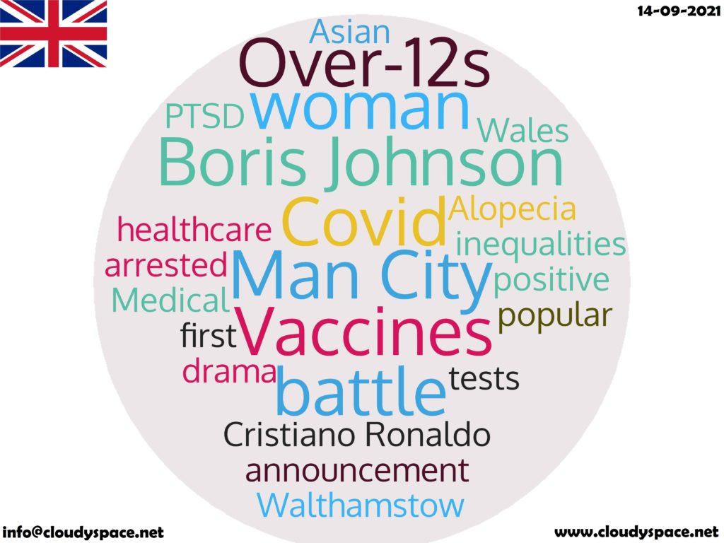 UK News Day 14 September 2021