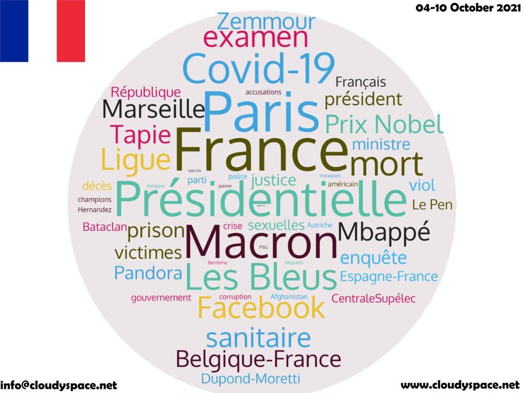 France News Week 04 October 2021