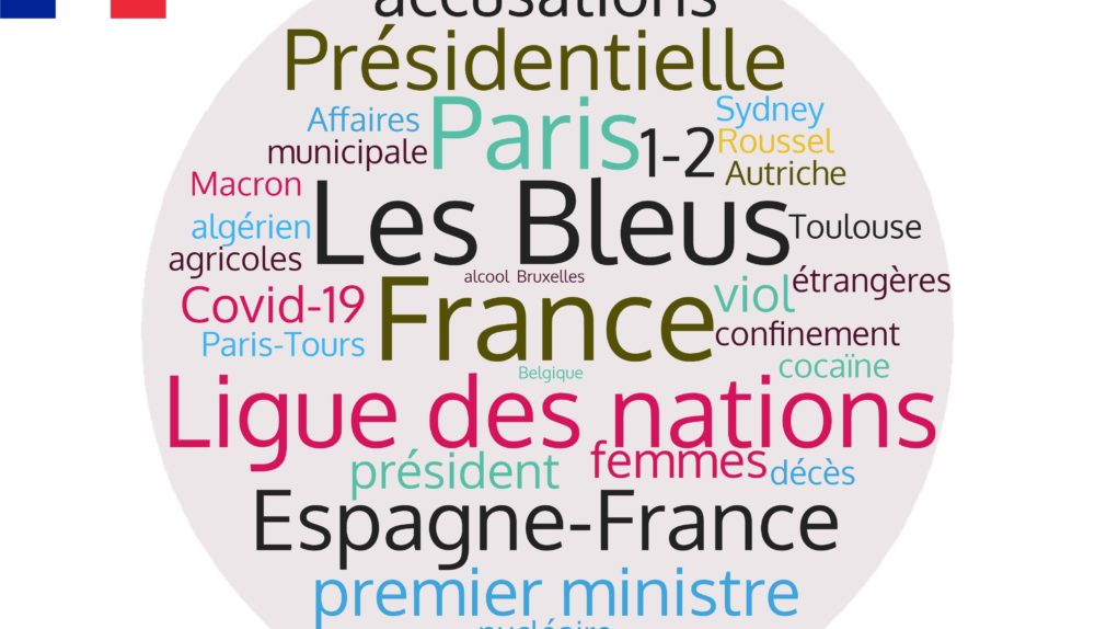 France 18/10/2021