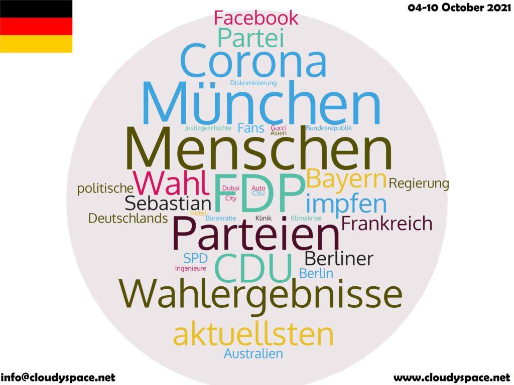 Germany News Week 04 October 2021