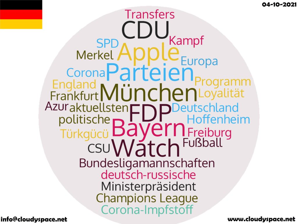 Germany News Day 04 October 2021