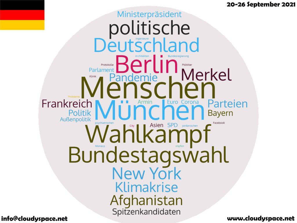 Germany News Week 20 September 2021
