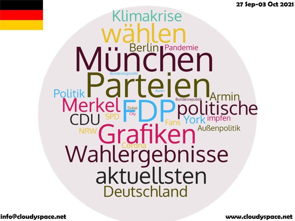 Germany News Week 27 September 2021
