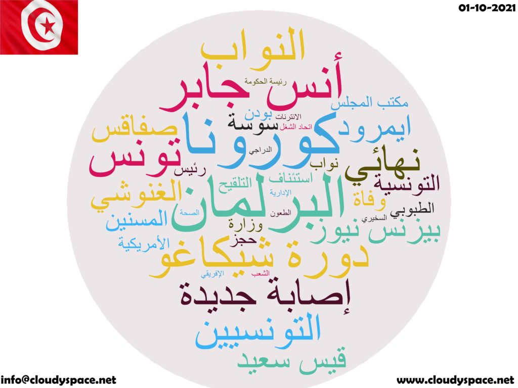 Tunisia News Day 01 October 2021