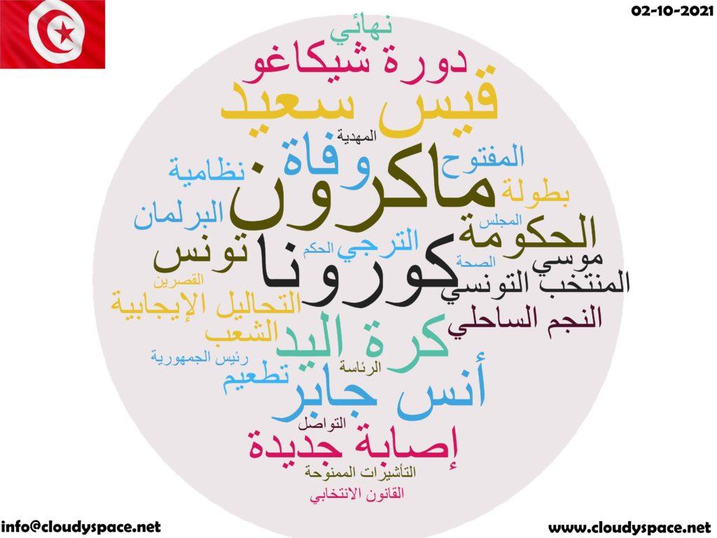 Tunisia News Day 02 October 2021