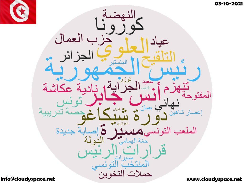 Tunisia News Day 03 October 2021
