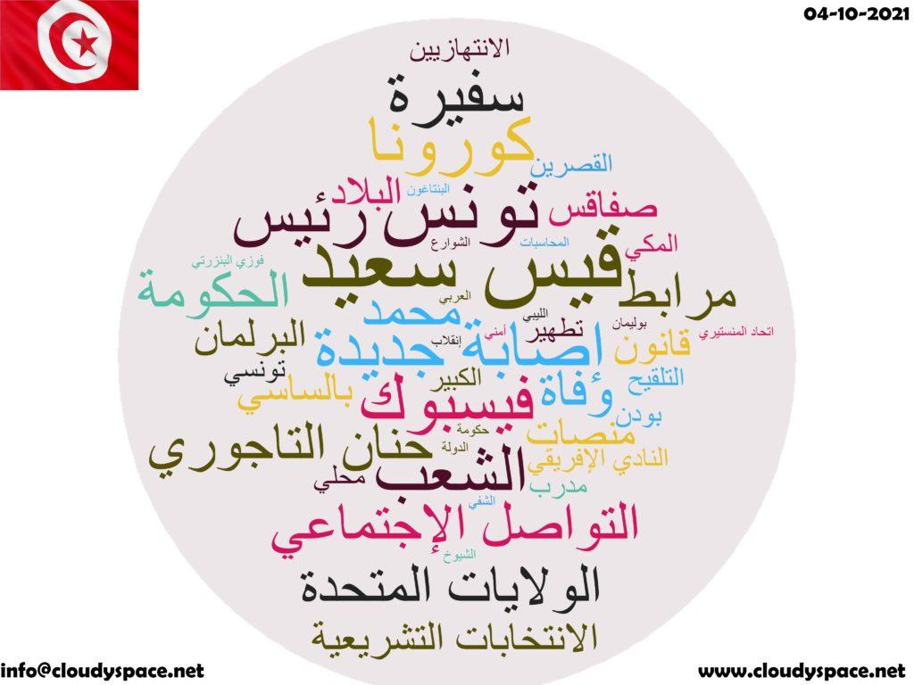 Tunisia News Day 04 October 2021