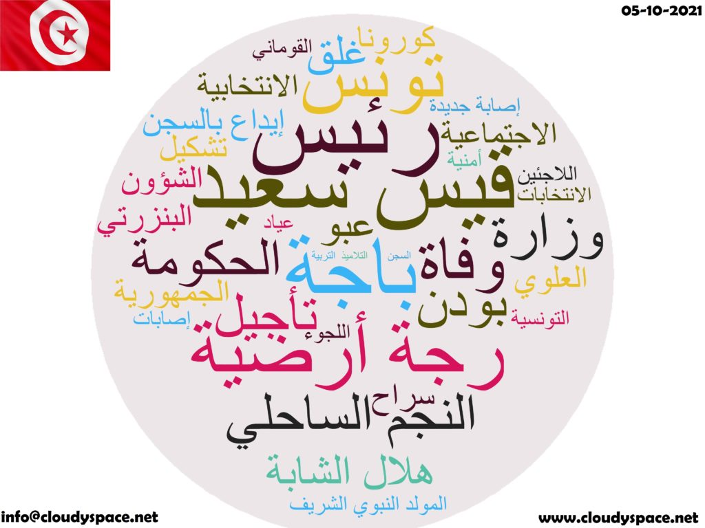 Tunisia News Day 05 October 2021