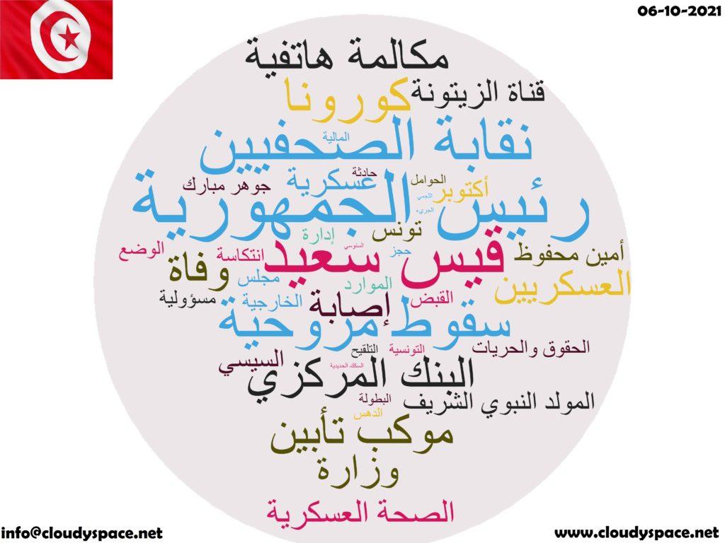 Tunisia News Day 06 October 2021