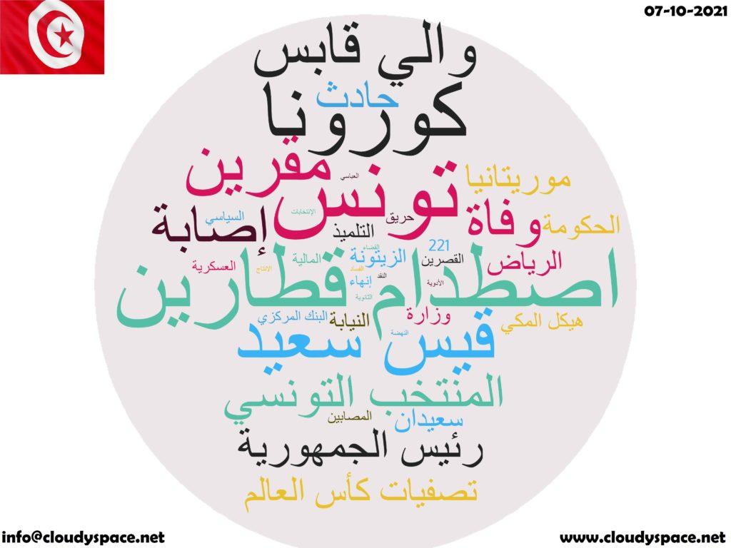 Tunisia News Day 07 October 2021