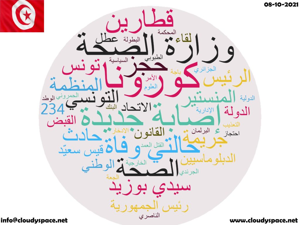 Tunisia News Day 08 October 2021