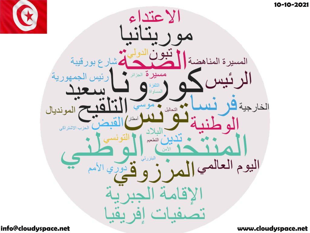 Tunisia News Day 10 October 2021