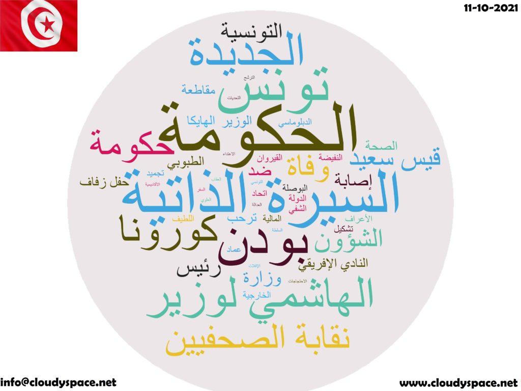 Tunisia News Day 11 October 2021