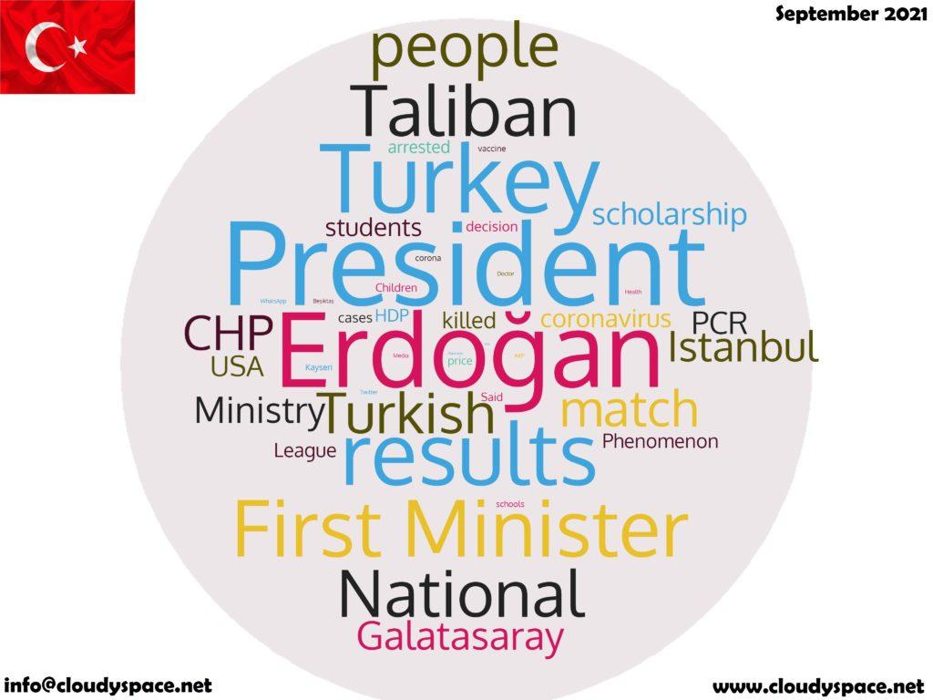 Turkey News September 2021 in English