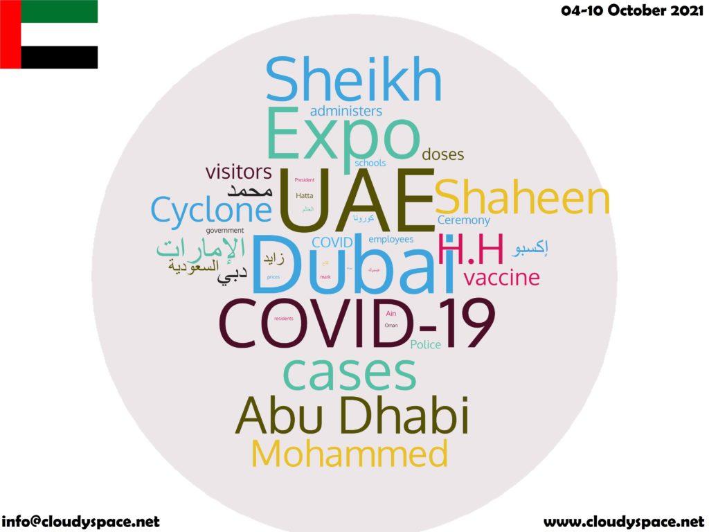 UAE News Week 04 October 2021